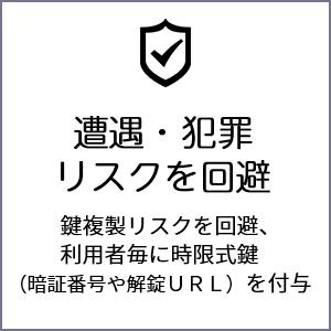 曹禺・犯罪、リスクを回避 鍵複製リスクを回避、利用者毎に時限式鍵(暗証番号や解錠UPL)を付与)