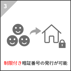 3.制限付き暗証番号の発行が可能