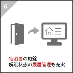 6.宿泊者の施錠・解錠状態の履歴管理も充実
